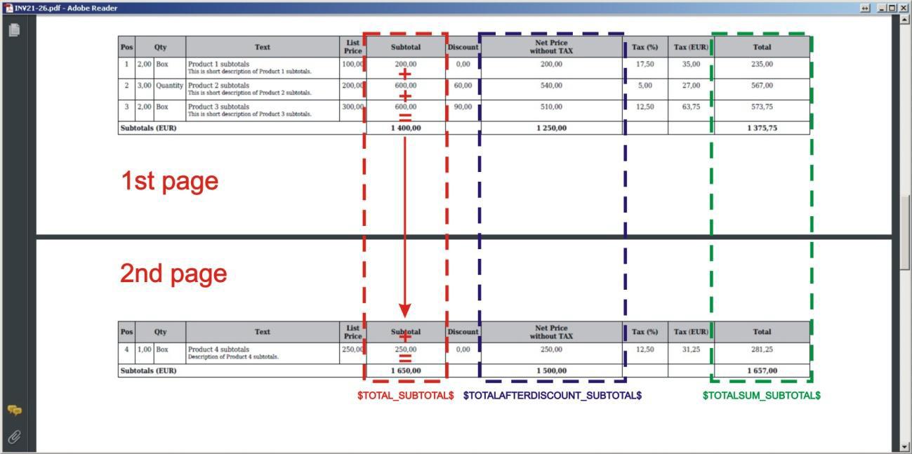 4.9b advanced editing, Invoice examples